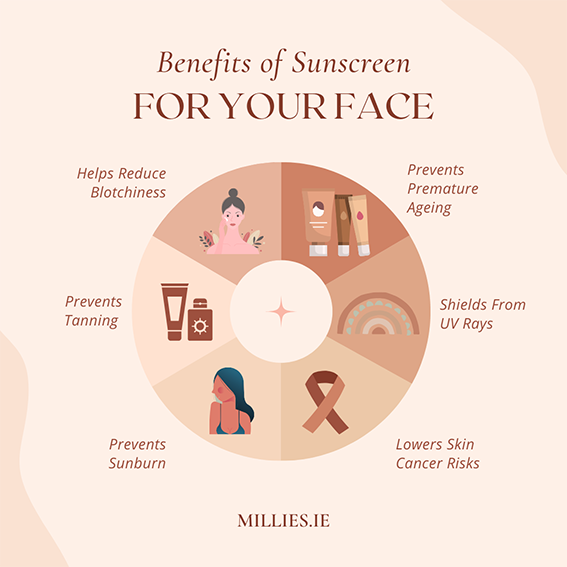 sunscreen for the face